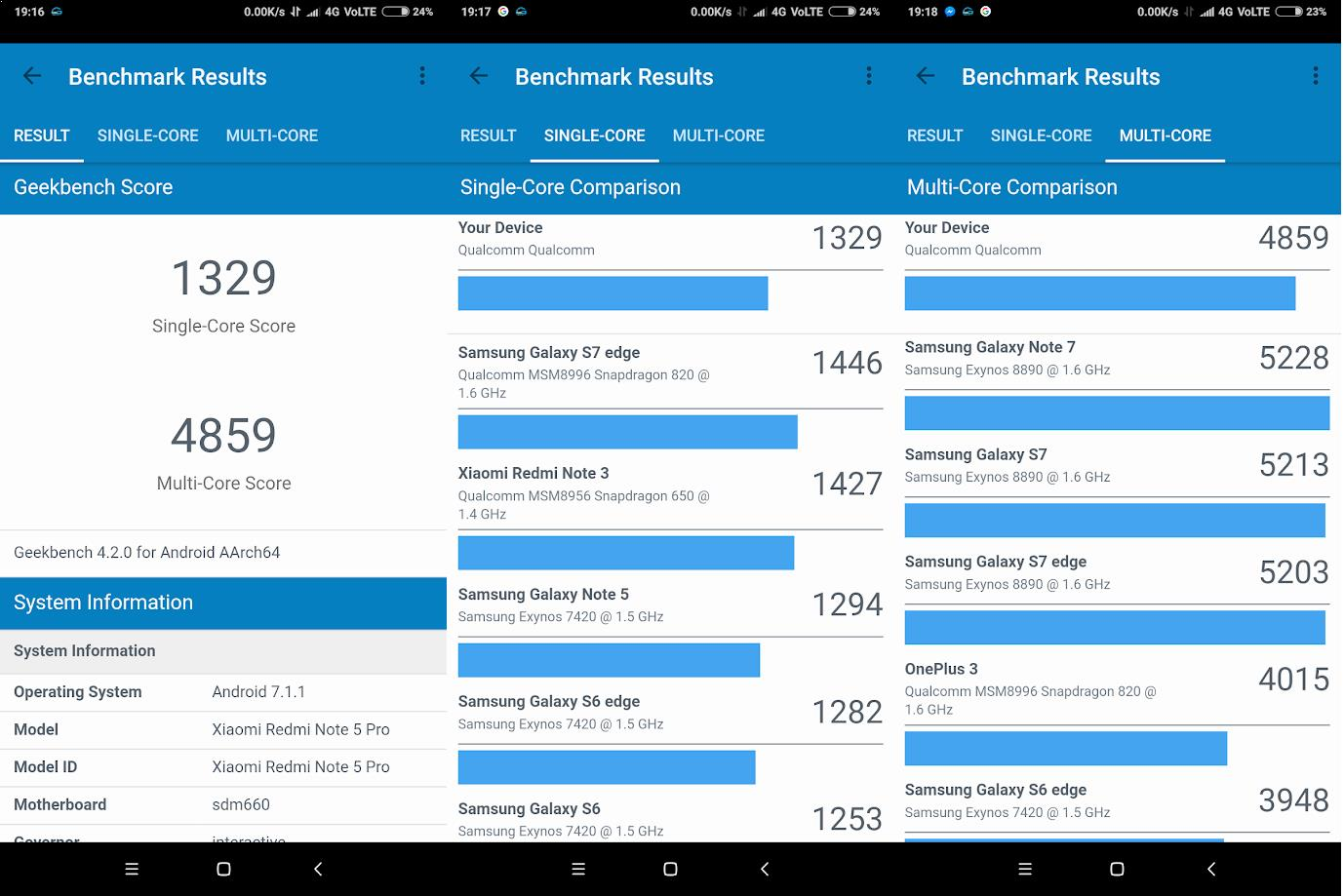 Redmi Note 5 Pro Geekbench Score. Exynos 7870 vs Snapdragon 636