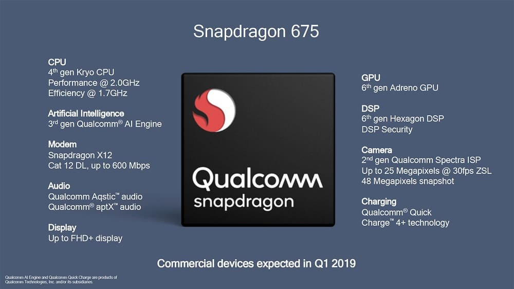 features of snapdragon 675